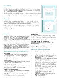 Kitchen Renovation Checklist Gigadubaicom Diy Bathroom Remodel