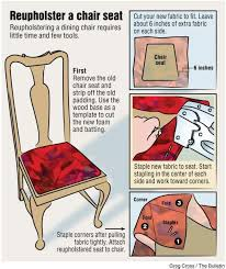 diy reupholster chairs recovering seat cushions is a great beginner diy project