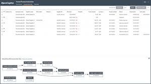 Invoice Automation Solution Opuscapita