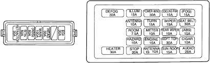 fc rx7 fuse box diagram fc auto wiring diagram schematic Rx7 Fuse Box ausrotary com u2022 view topic i need series 4 rx7 fuse box cover on fc rx7 mazda rx7 fuse box diagram