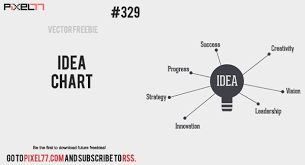Free Vector Of The Day 329 Idea Chart Pixel77