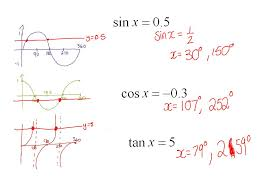 to be able to solve trigonometry equations that are equal to a constant to be able to solve a quadratic involving trig trigonometry lesson 3