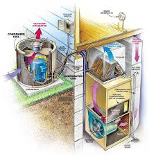 a good a c system diagram home conditioning and air conditioners a good a c system diagram