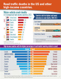 - Kitchener Ranks Personal 1 In Lawyer Injury Driving Number Canada Deaths Drunk