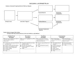 behavior support plan template. Behavior support plan College paper Writing Service tstermpaperothj