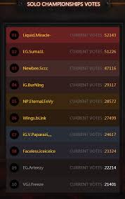 dota 2 news dac 2017 solo championship and all star match vote