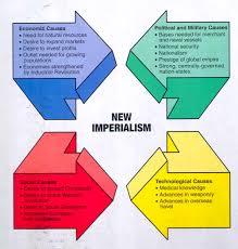 imperialism in africa essay imperialism africa essay bpkf expressjoomla com