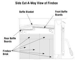 ironstrike striker c160 fireplace insert by obadiah s woodstoves