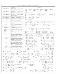 calculus review sheet