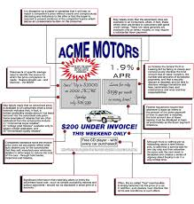 Car For Sale Sign Examples Deceptive Auto Advertising New York State Attorney General