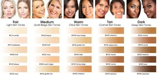 Mac Cosmetics Skin Tone Chart Best Picture Of Chart