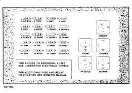 1998 saturn sl2 fuse diagram 1998 wiring diagrams online