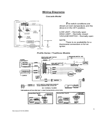 pellet stove thermostat wiring example electrical wiring diagram \u2022 quadrafire mt vernon wiring diagram at Quadrafire Wiring Diagram