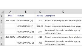 excel s roundup function excel round numbers