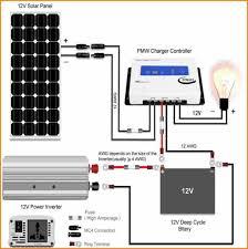 solar fuse diagram all wiring diagram wiring 12 volt wiring diagram caravan home solar system wiring solar heater diagram 12 solar panel
