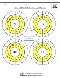 Five Times Tables Chart Times Table Worksheet Circles 1 To 12 Times Tables