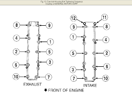 i am changing my valve cover gasket for my 1999 pontiac grand am grand am exhaust system at Grand Am Exhaust Diagram
