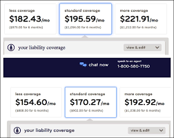 homeowners insurance quote michigan