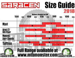 Saracen Bikes Size Guide What Size Frame Do I Need