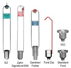 Viscosity Cup Comparison Chart Gardco Viscosity Cups Faqs