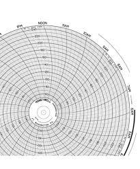 Honeywell Circular Chart Paper 24001660 008 Honeywell Circular Chart