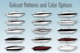 Crownline Boat Options