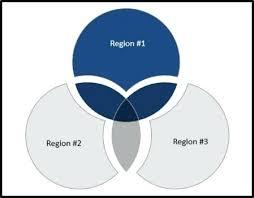 4 Circle Venn Diagram Template 4 Circle Venn Diagram Template Mcari Co