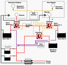 twin diesel battery wiring diagram boatinghowto forum 2 eng dedicated batts noacr gif