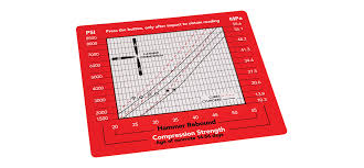 Rebound Hammer Conversion Chart Conversion Chart Label Psi For Rebound Hammers