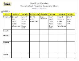 Diet Chart For Prediabetes Pre Diabetes Diet Chart