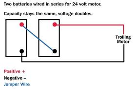 motorguide 24 volt wiring diagram wiring diagram schematics onboard battery charger wiring diagram onboard wiring diagrams 24 volt trolling motor wiring diagram pdf nilza net