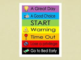 Printable Behavior Chart For Children Instant Download