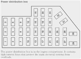 2002 ford ranger fuse box diagram astonishing 2002 mazda b3000 fuse 2002 ford ranger fuse box diagram elegant 2004 ford 250 blower motor wiring diagram sport trac