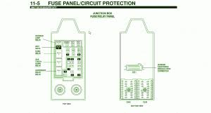 ford fuse box diagram fuse box ford 2002 f 350 diesel junction fuse box ford 2002 f 350 diesel junction diagram