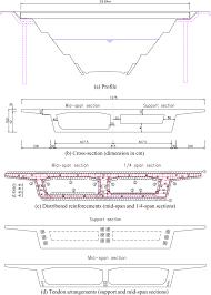 T Girder Bridge Design Example Example Psc Box Girder Bridge Download Scientific Diagram