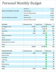 budget planning excel business budget planning template monthly spreadsheet free download