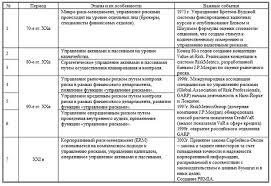 Реферат История развития науки о риске Реферат История развития науки о риске