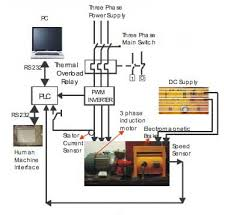 system for three phase induction motors