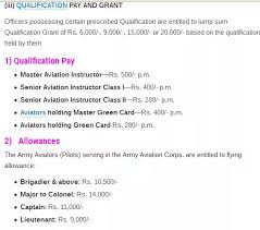 New Air Force Flight Pay Chart What Is The In Hand Salary Of Nda Graduates Quora