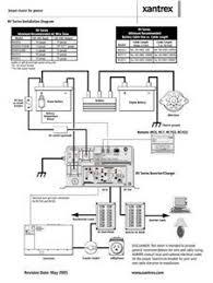 holiday rambler wiring diagrams wiring diagram 1986 holiday rambler wiring diagram diagrams