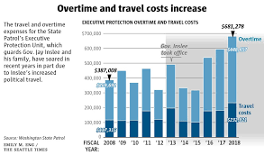 Travel Schedule Washington Gov Inslees Out Of State Travel Schedule Will Cost An
