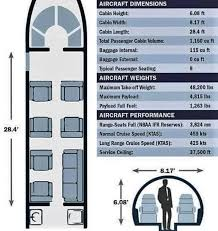 Search Challenger 604 Private Charter Jets Worldwide Aircraft