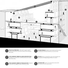 architecture design drawing. Contemporary Architecture You Are Here HomeGraduate PortfolioArchitectural Design  On Architecture Drawing