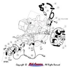 1996 club car gas wiring diagram images club car precedent rear diagram also v8 engine wiring on 96 club car
