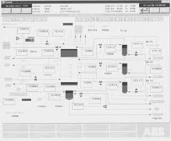 Отчет по производственной практике ННПЗ doc Блок вакуумной перегонки