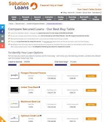 Compare All The Uks Secured Loans Lenders Instantly