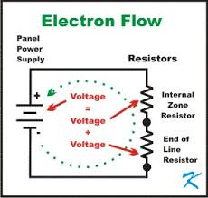 how is an end of line resistor a pull down resistor fire alarm description electrons are pushed and pulled through the wires and resistors by the power supply the