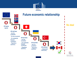 These Brexit Flowcharts Show Just How Messy Uk Politics Is