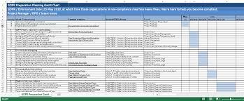 Gdpr Implementation Planning Gantt Templates At