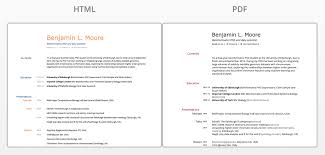 First Class Honours Extraordinary Ben Moore On Twitter Blog Post Building An Academic CV In